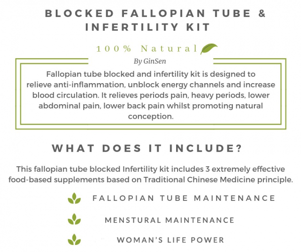 Fallopian Tube & Infertility Kit