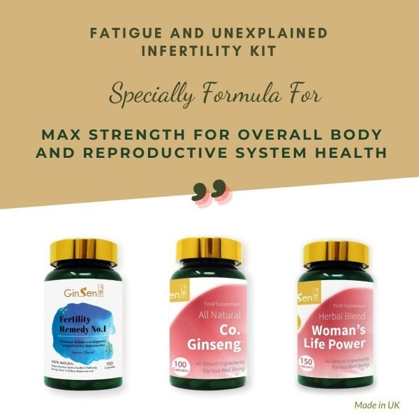 Fatigue and Unexplained Infertility Kit