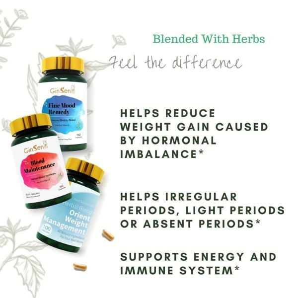 Hormone Imbalance And Weight Loss Kit