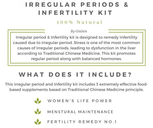 Irregular Periods Infertility Kit