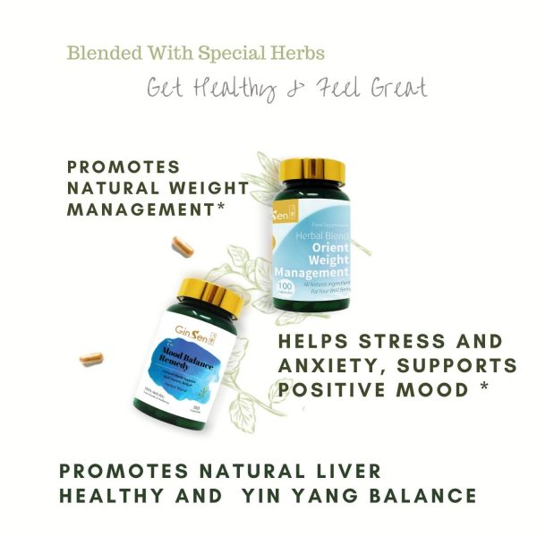 Stress and Weight loss Kit