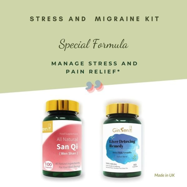 Stress and Migraine Kit