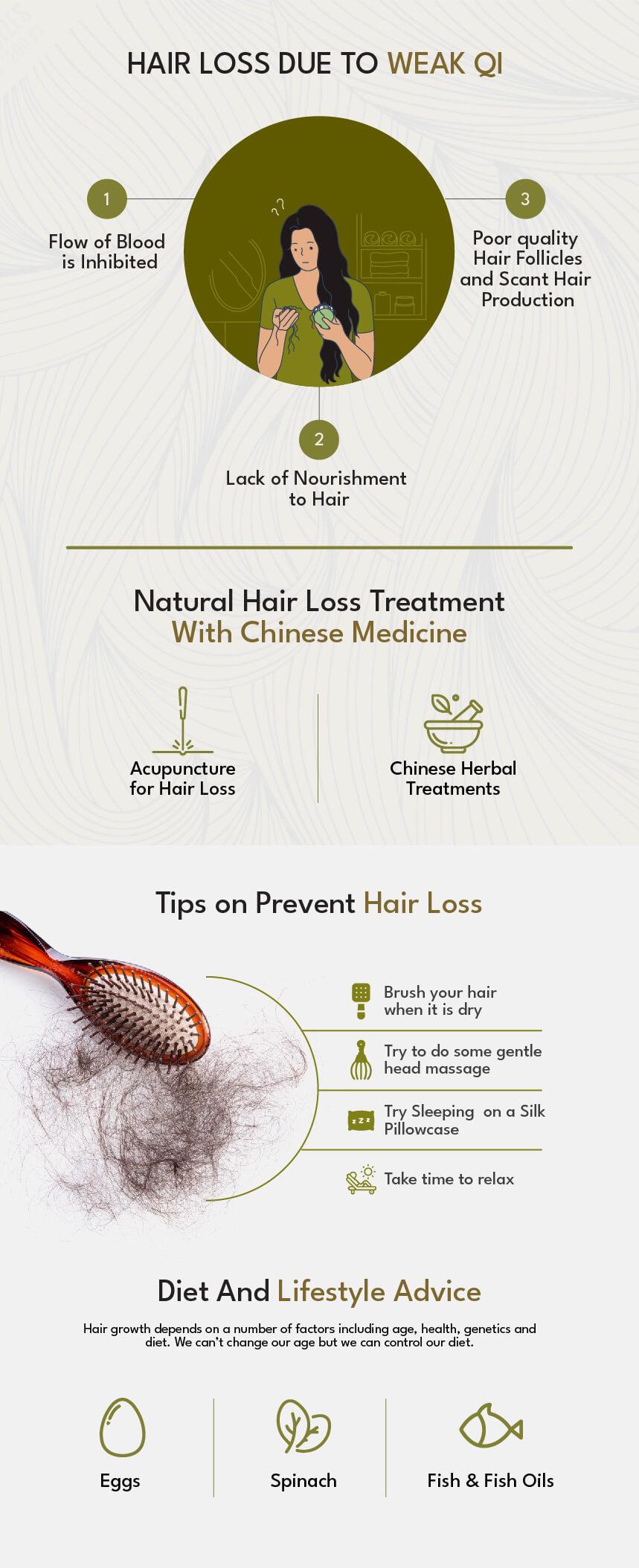 hair loss treatment chinese medicine