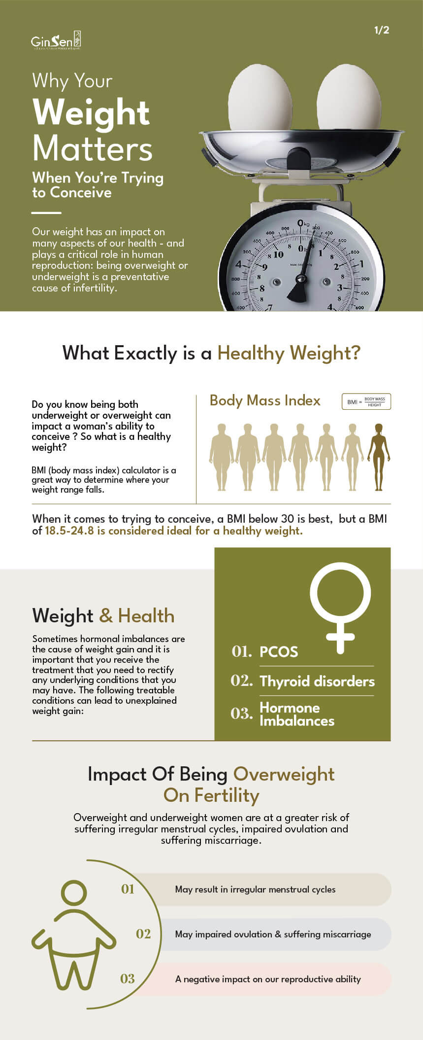 healthy weight to get pregnant