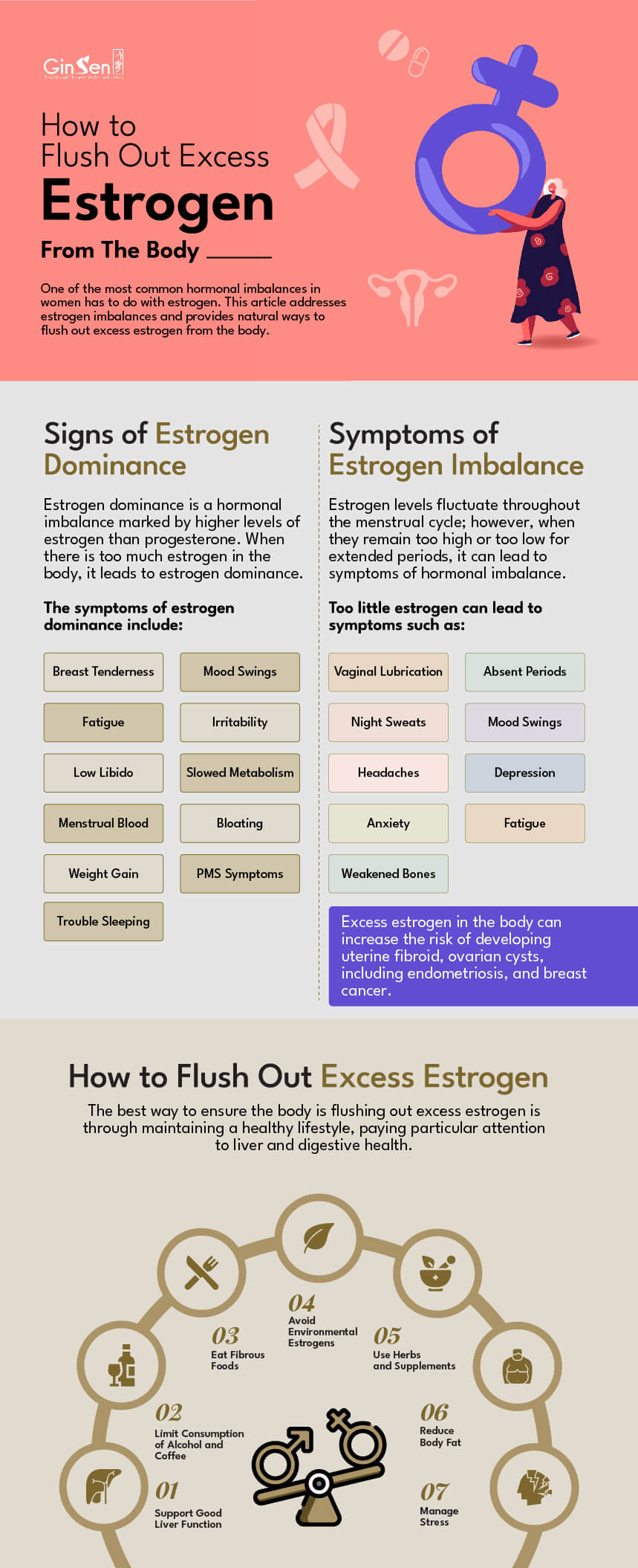 How to flush out excess estrogen