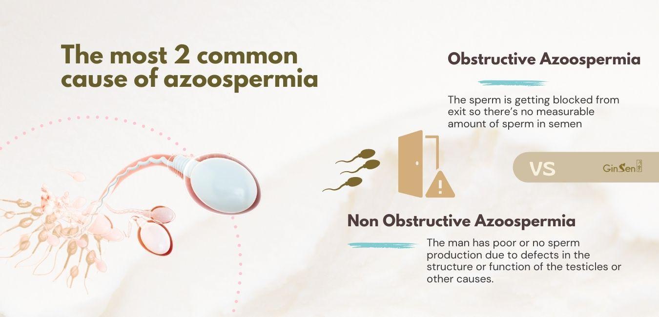 cause azoospermia