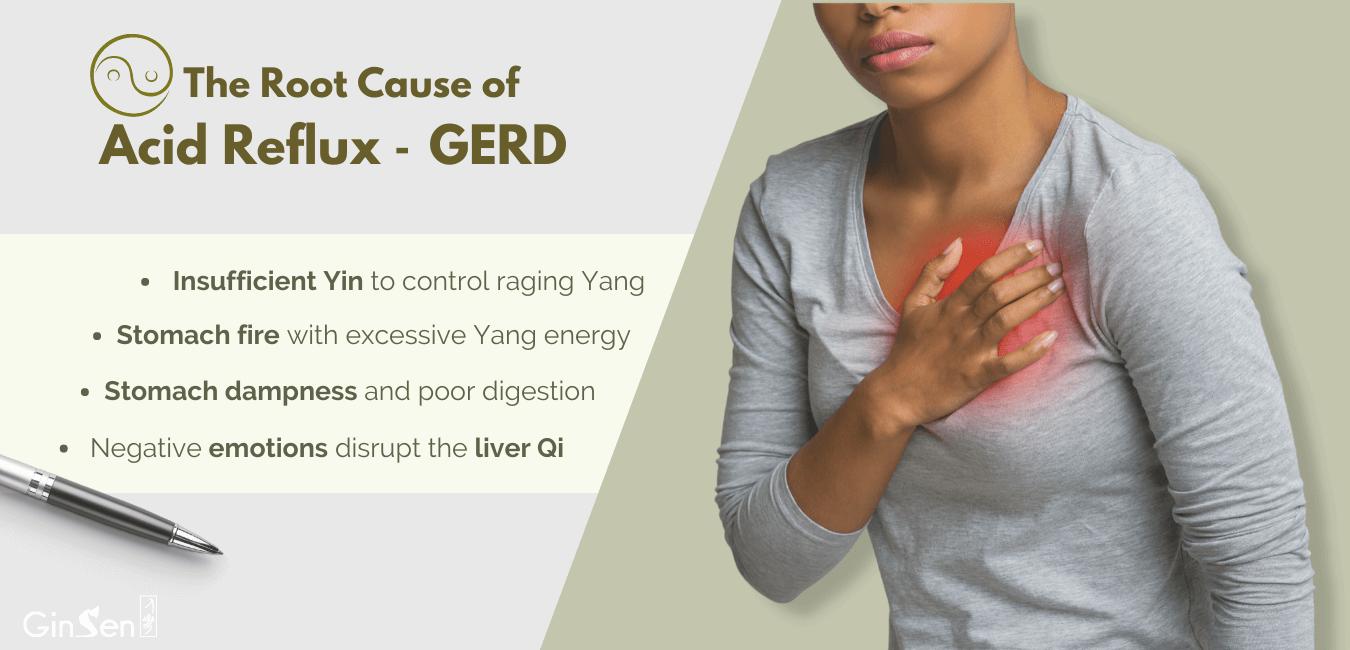 Alternative medicine for acid reflux